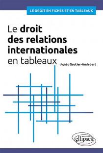 Le droit des relations internationales en tableaux