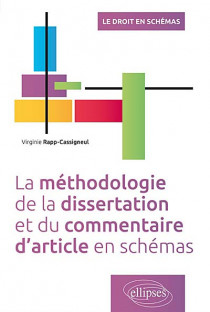 Méthodologie de la dissertation et du commentaire d'article en schémas