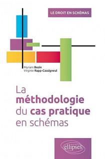 Méthodologie du cas pratique en schémas