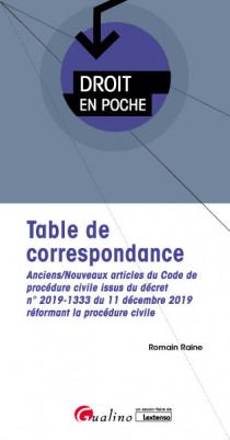 Table de correspondance